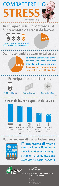 infografica contro lo stress