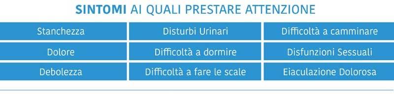 infiammazione prostata