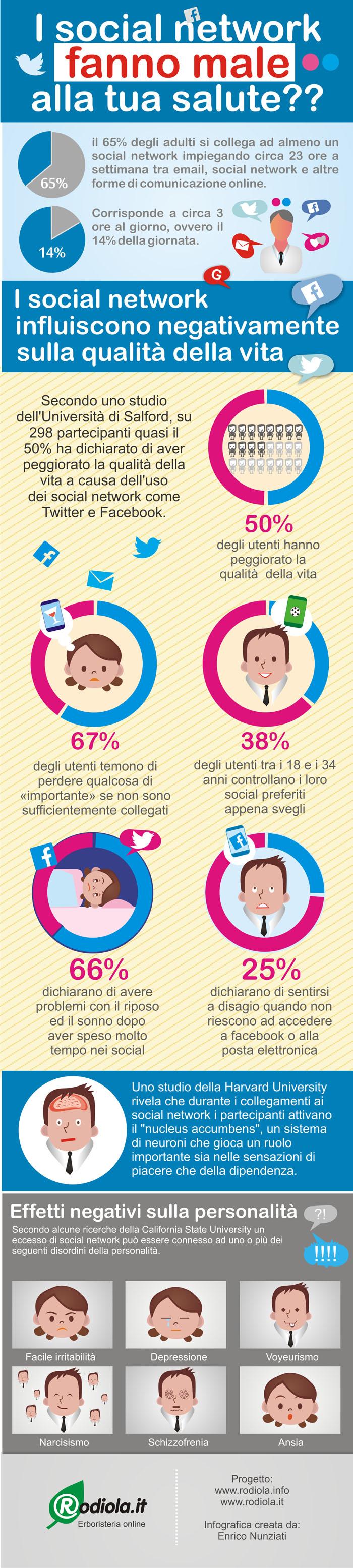 i social network fanno male - infografica